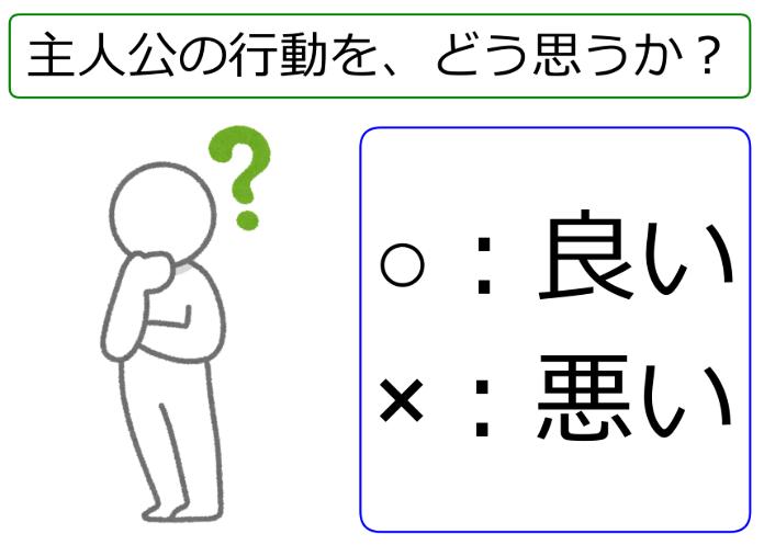 投票機能の使用イメージ